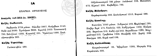 Χατζηγύρι 1914 2